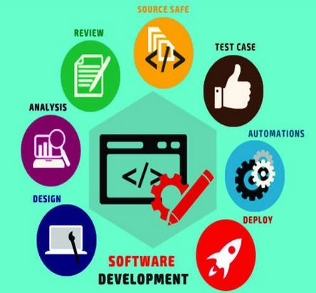 What is custom software product development